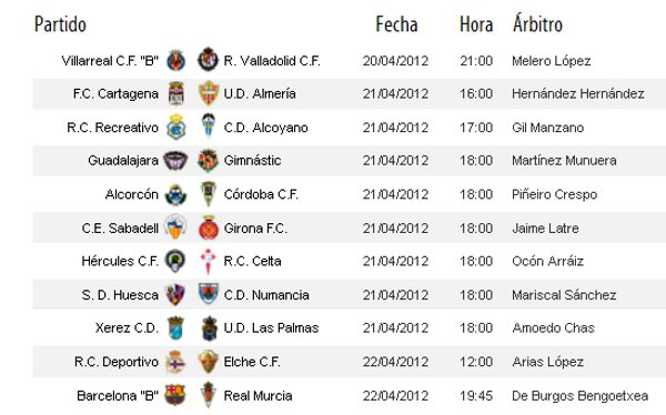 Horarios Segunda División Jornada 35