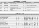 Liga Renfe 2011/2012: El VRAC gana al AMPO y se queda a un suspiro del título regular