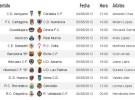 Liga Española 2011/12 2ª División: horarios y retransmisiones de la Jornada 37