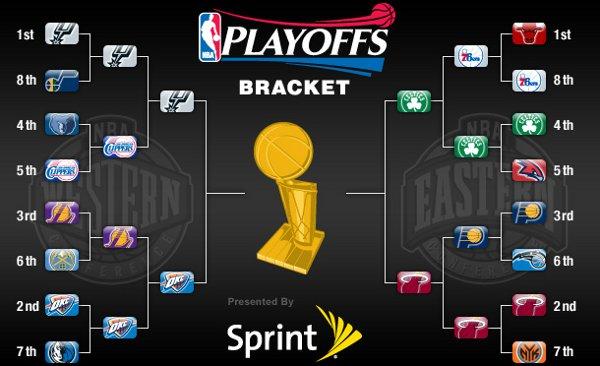NBA Playoffs 2012 Cuadro