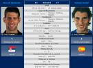 Masters de Roma 2012: previa y horario de la final entre Rafa Nadal y Novak Djokovic