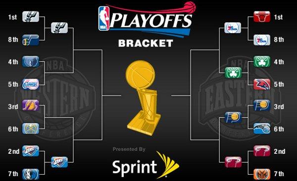 Cuadro playoffs de la NBA