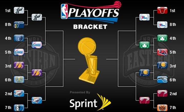 Semifinales de Conferencia de la NBA