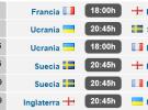 Eurocopa 2012: análisis, calendario y horarios del Grupo 'D'