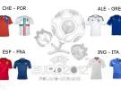 Eurocopa 2012: previa, analisis y horarios de los cuartos de final