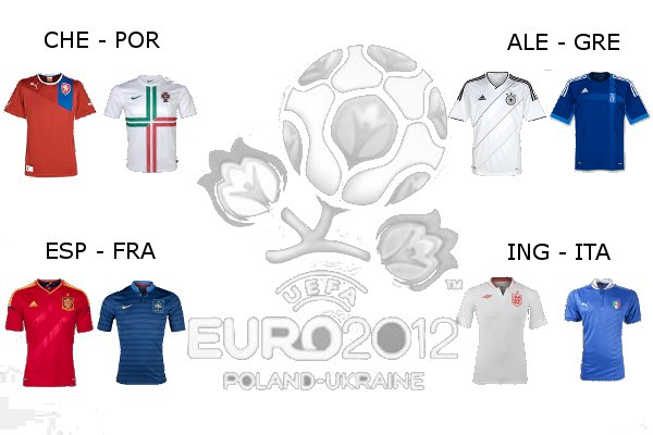 Cuartos de final de la Eurocopa 2012