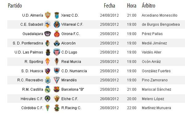 Horarios de la Jornada 2 en Segunda División