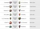 Liga Española 2012-2013 2ª División: horarios y retransmisiones de la Jornada 11
