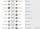 Liga Española 2012-2013 2ª División: horarios y retransmisiones de la Jornada 10