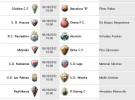 Liga Española 2012-2013 2ª División: horarios y retransmisiones de la Jornada 8