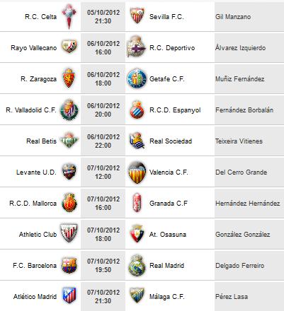 Liga Española 2012-13 1ª División: retransmisiones y horarios Jornada 7 con F.C. Barcelona-Real Madrid