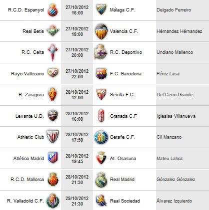 Liga Española 2012-13 1ª División: retransmisiones y horarios de la Jornada 9