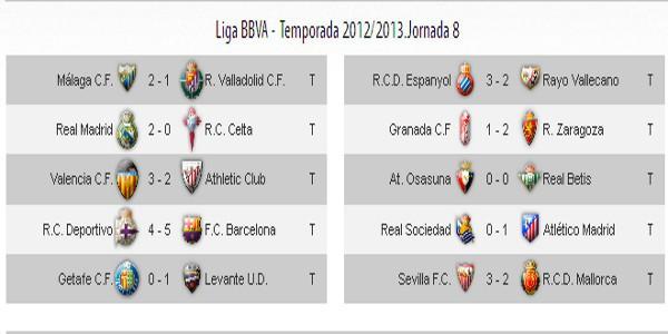 Resultados Primera División 8