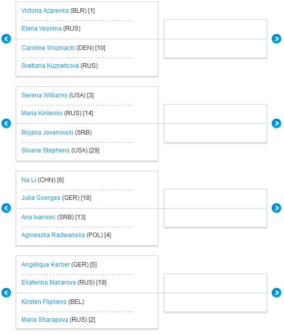 Abierto-de-Australia-2013-Octavos-Final-Femenino