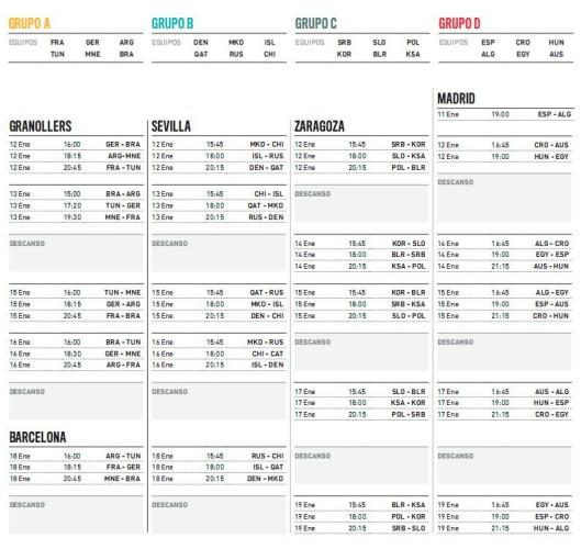 Calendario de la primera fase del mundial de balonmano 2013