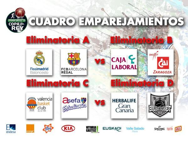 Copa del Rey Baloncesto Vitoria 2013: así ha quedado el sorteo