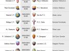Liga Española 2012-2013 1ª División: retransmisiones y horarios de la Jornada 20