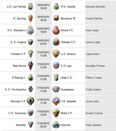 Jornada 30 Liga Adelante Segunda División