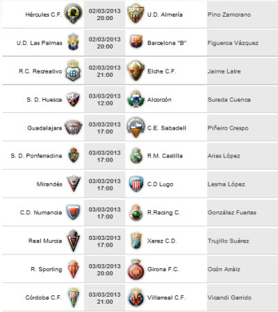 Liga Española 2012-2013 2ª División: horarios y retransmisiones de la Jornada 28