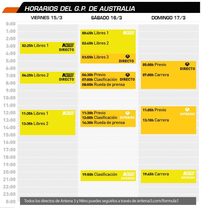 Horarios-GP-Australia-2013