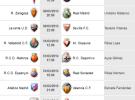 Liga Española 2012-2013 1ª División: retransmisiones y horarios de la Jornada 29