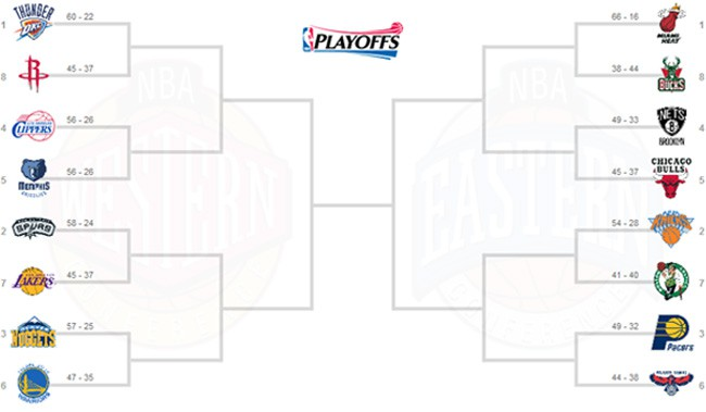 printable-nba-playoff-bracket-2013
