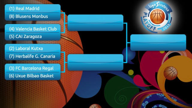 ACB-Play-off