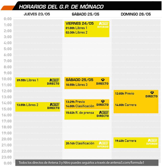 GP-Monaco-2013