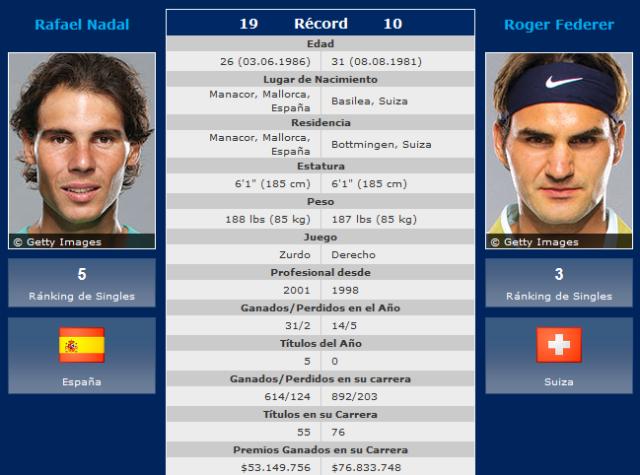 Rafa-Nadal-Roger-Federer
