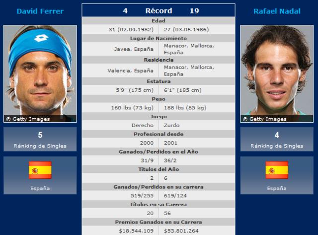 David-Ferrer-Rafa-Nadal