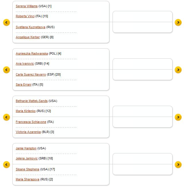 Roland-Garros-Octavos-Final-Femeninos