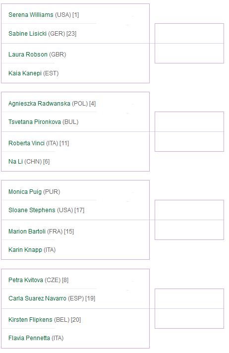 Wimbledon-2013-Octavos-Final-Femenino