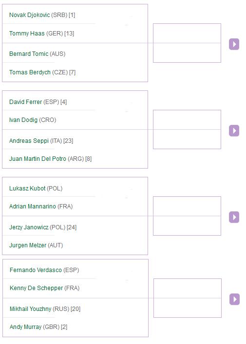 Wimbledon-2013-Octavos-Final