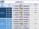 Liga Española 2013-2014 2ª División: horarios y retransimisiones de la Jornada 1