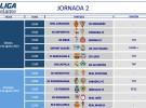 Liga Española 2013-2014 2ª División: horarios y retransmisiones de la Jornada 2