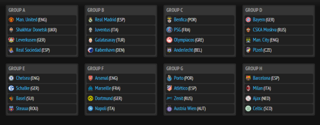 Grupos-UEFA-Champions-League