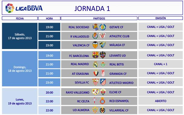 Liga Española 2013-2014 1ª División: horarios y retransmisiones de la Jornada 1