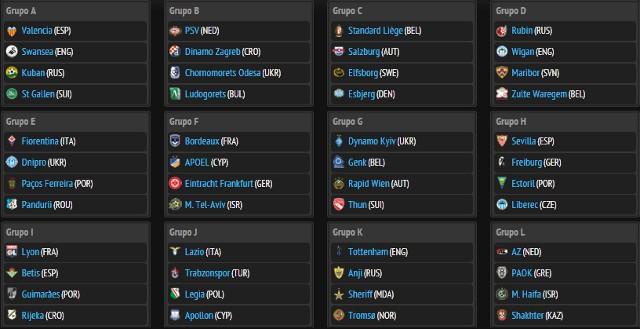 Fase de grupos de la Europa League 2013-2014