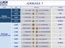 Liga Española 2013-2014 2ª División: horarios y retransmisiones de la Jornada 7