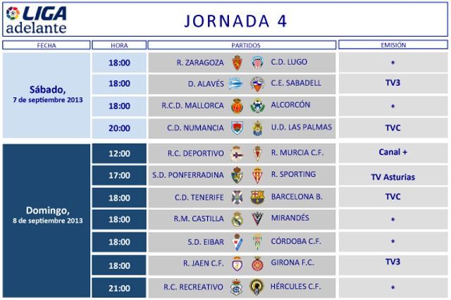 Liga Española 2013-2014 2ª División: horarios y retransmisiones de la Jornada 4