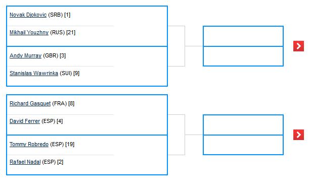 Cuartos-Final-US-Open-2013