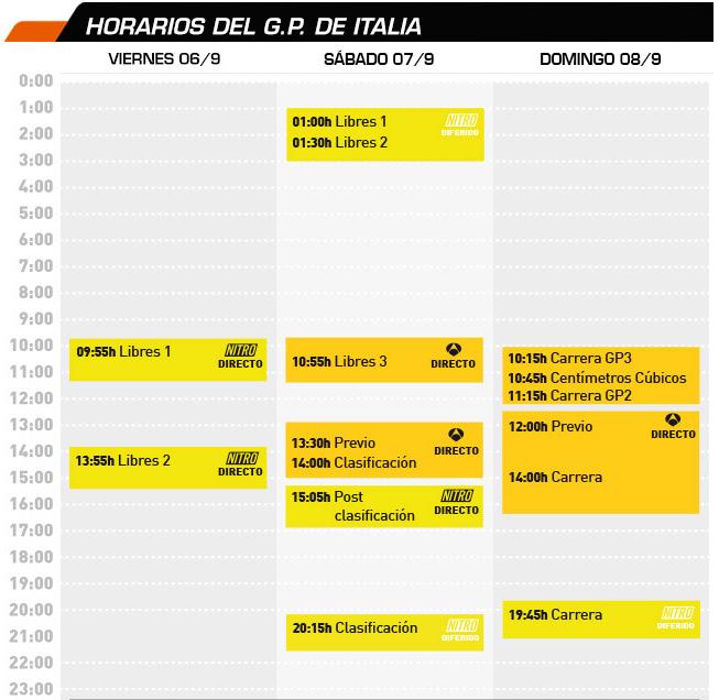 Horarios-GP-Italia-2013