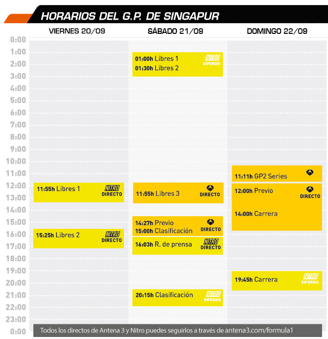 Horarios-GP-Sinpagur-2013-Formula-1