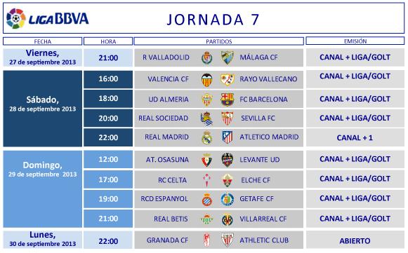 Liga-Futbol-Primera-Division-Jornada-7
