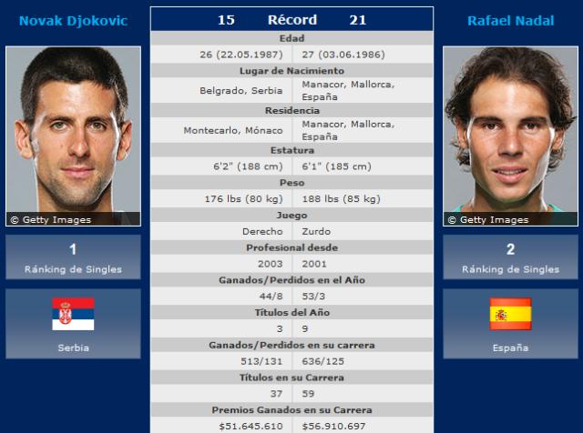 Nadal-Djokovic-Head-To-Head