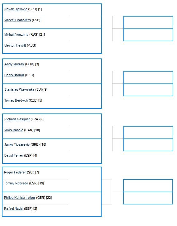 Octavos-Final-US-Open-2013