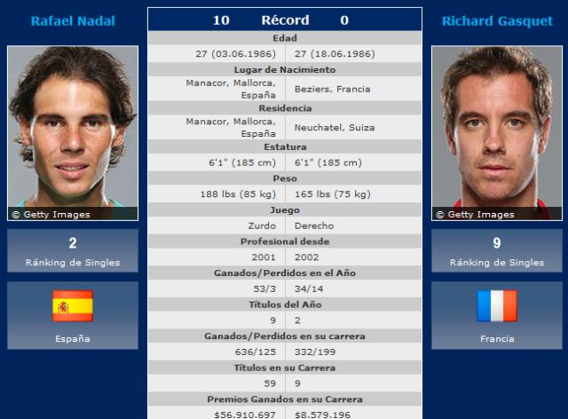 Rafa-Nadal-Richard-Gasquet