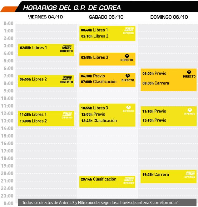 Horarios-GP-Corea-F1-2013