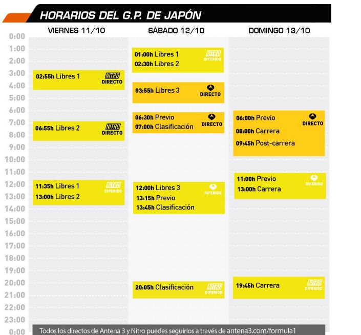 Horarios-GP-Japon-F1
