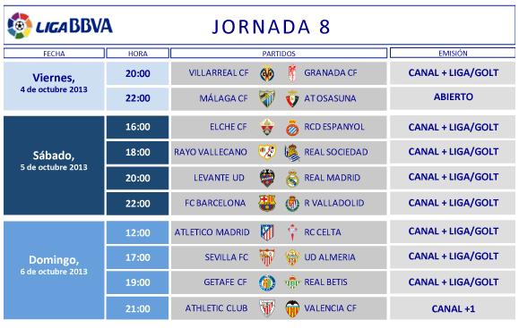Liga-Futbol-Primera-Division-Jornada-8
